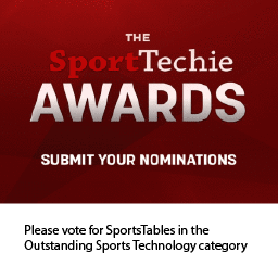 Vote for SportsTables in the SportTechie awards